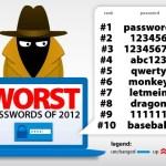 Las contraseñas más usadas del 2012