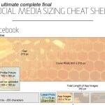 Guía de tamaños de imágenes de perfil en las redes sociales