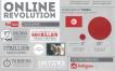 Como el Internet ha cambiado el mundo [Infografía]
