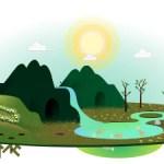 Google celebra el Día de la Tierra con un doodle animado