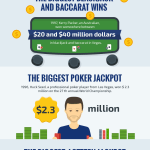 biggest-jackpots-casinority