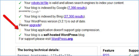wordpress compression
