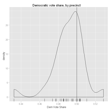dem-vote-share-by-precinct
