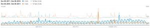 rbloggers_stats_2012_2