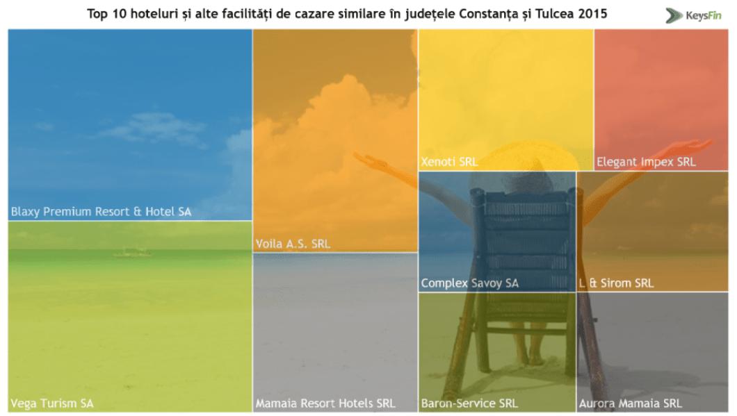 Analiza Keysfin turism (4)