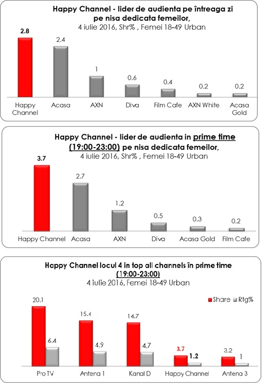audiente happy channel