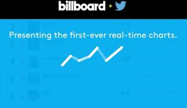 billboard twitter chart flashboxi Billboard Twitter Real Time Charts are a Music Industry Game Changer