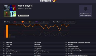 mood agent spotify Universal Music Publishing Group Selects Moodagent For Music Tagging