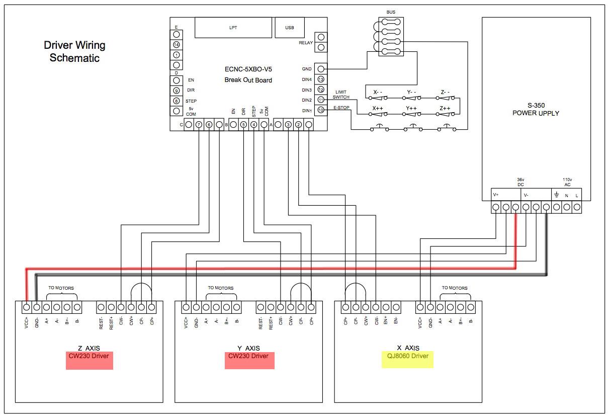 cnc breakout board wiring diagram cnc image wiring bob and smd setup rainydaymagazine on cnc breakout board wiring diagram