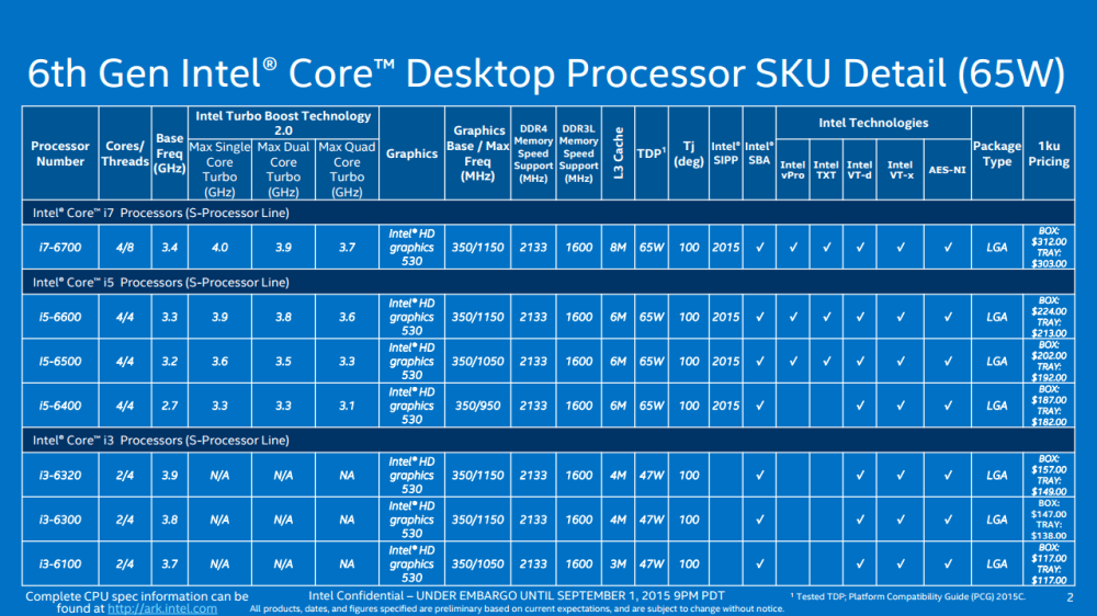 47345_09_intel-calls-new-skylake-cpus-best-cpu-ever_full