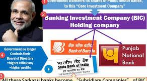 Bank Board Bureau (BBB) For Public Sector Banks