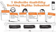 usability-testing-and-what-can-be-tested