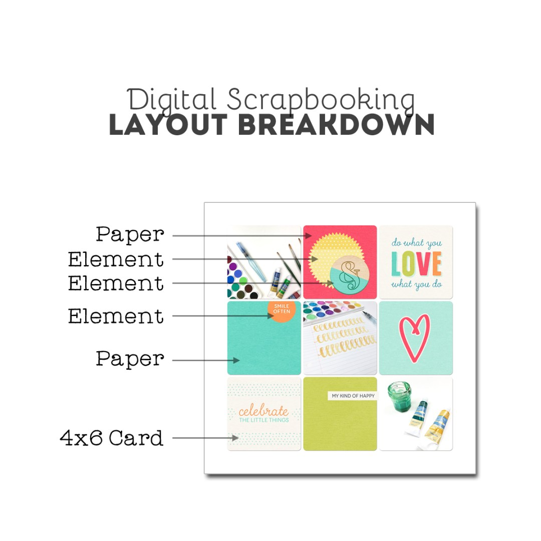 Digital Scrapbooking Layout Breakdown - www.randomolive.com