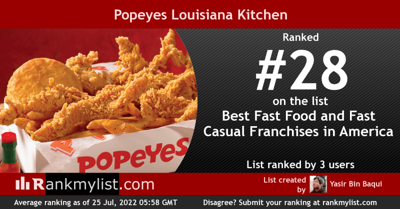 Large Of Popeyes Menu Prices