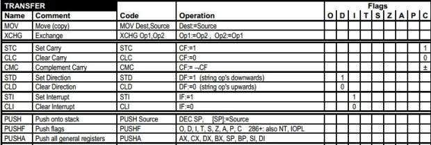 Intel Assembly 8086