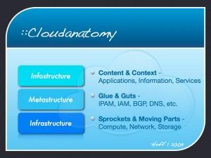 Cloudifornication-Cloudanatomy.030