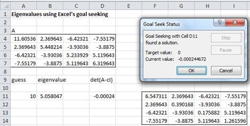 Goal seek eigenvalues