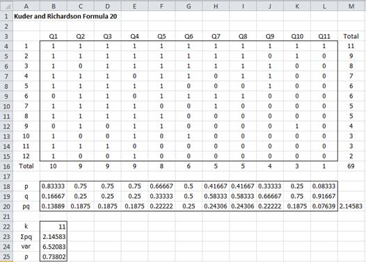 how to find reliability in spss