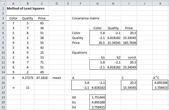 Regression coefficients Excel