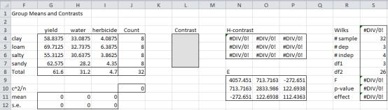 Manova contrast blank Excel