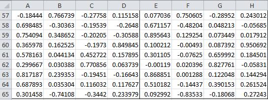 Rotation Gaussian elimination