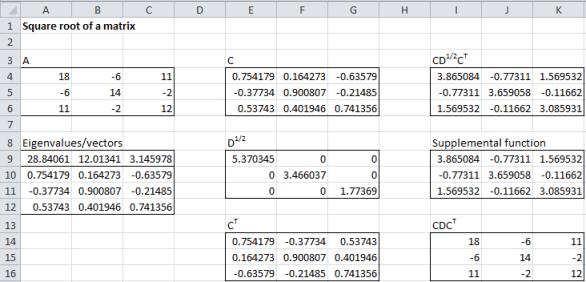 Square root matrix Excel