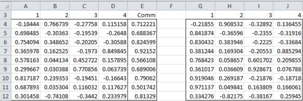 Normalize factor loadings matrix