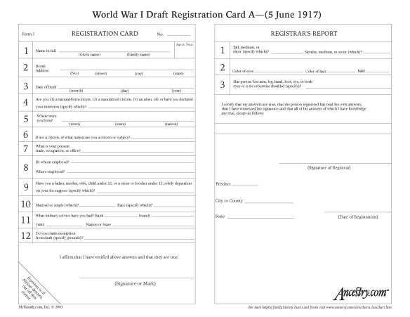 World War I Draft Registration Card