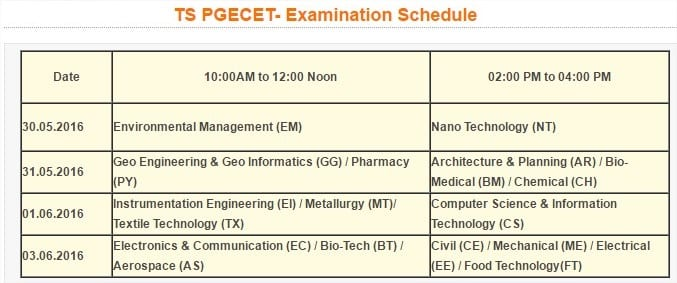 TSPGECET Answer Key 2016 available for Various Streams Download Cutoff @ tspgecet.org