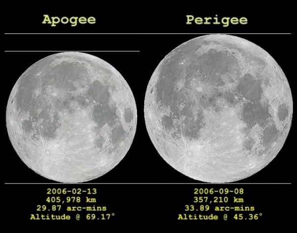 ApogeePerigee moon