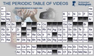 periodictableofvideos small The Periodic Table of Videos   video brings dusty science to life in super charming style