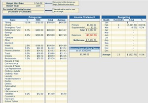 youneedabudget small You Need A Budget   free personal budgeting software for troubled times