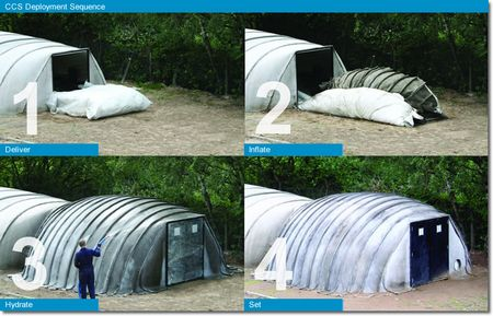 concretecanvasshelter small Concrete Canvas Shelters   Brilliant Shake and Bake Buildings