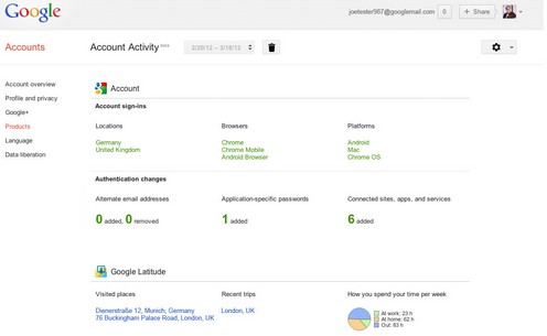 googleaccountactivity small Google Account Activity lets you see exactly how much time youre wasting