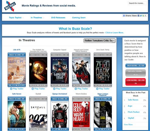 buzzscale Buzzscale   movie ratings from social media