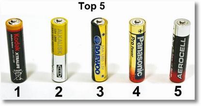 BatteryTestFeb2014-(11c)