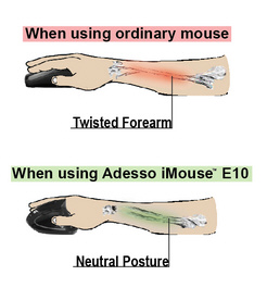 adessowirelessverticalmouse2 iMouse E10 Wireless Vertical Mouse   more comfortable than a pocket full of squidgy tomatoes