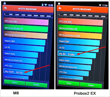 probox2EXBenchmarkComparison