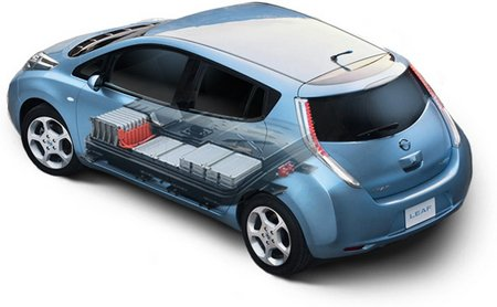 Used Nissan Leaf batteries to gain 2nd life as home energy storage