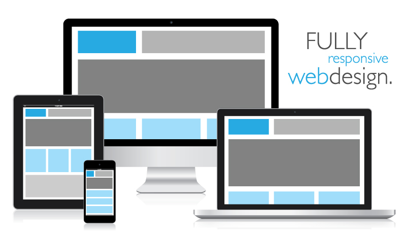 Website design cardiff - responsive website design