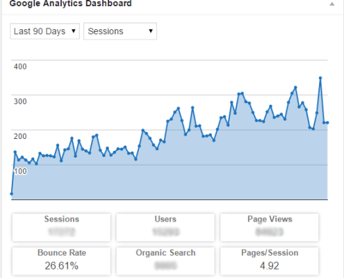 ecommerce web design cardiff increase in traffic graph