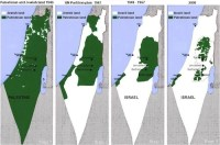 Palestinian land loss 1946-2000