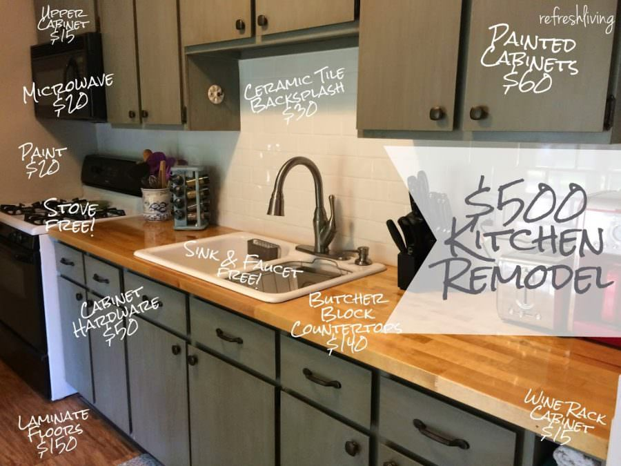 Kitchen refresh on a 500 budget refresh living for Cost to update kitchen cabinets and countertops