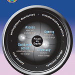 A Social Justice Lens: A Teaching Resource Guide