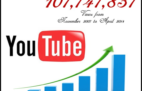 youtube_views_of_nptel