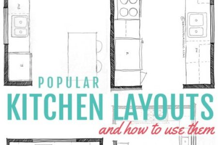 popular kitchen layouts and how to use them on remodelaholic 533x800