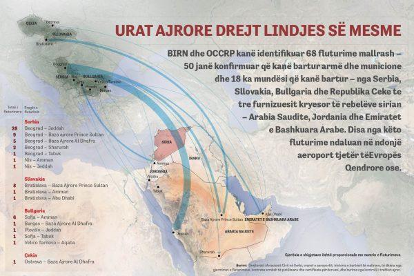 Harta e fluturimeve nga Evropa Lindore drej Lindjes së Mesme