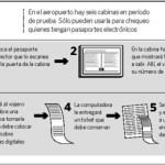 Sistema migratorio automatizado está a prueba en Maiquetía. Hay seis módulos para el chequeo de pasajeros de vuelos internacionales.