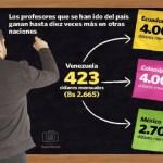Colombia, México, Panamá, Chile, Argentina, Costa Rica y Ecuador son algunos de los lugares que se han convertido en polos de atracción para personal de alto nivel formado en universidades venezolanas.