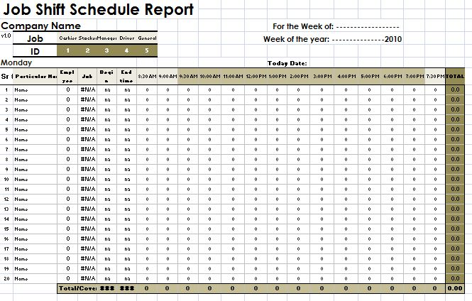 Sample Job Shift Report Template Free Reports